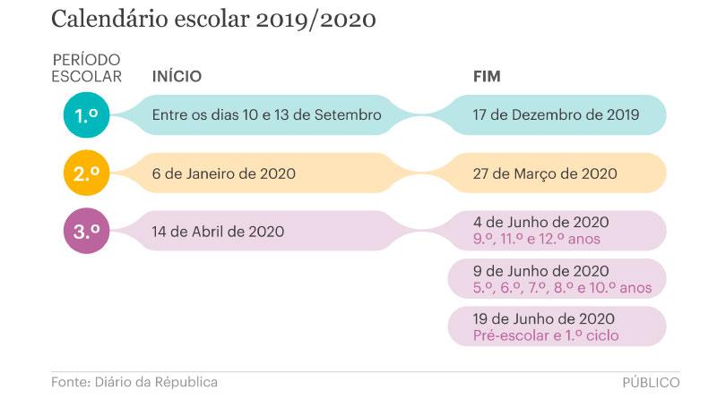 Calendario Dezembro 2019 Janeiro 2020.Calendario Escolar 2019 2020 Aemc 150526