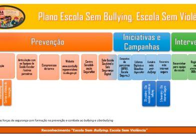 «Escola Sem Bullying. Escola Sem Violência»